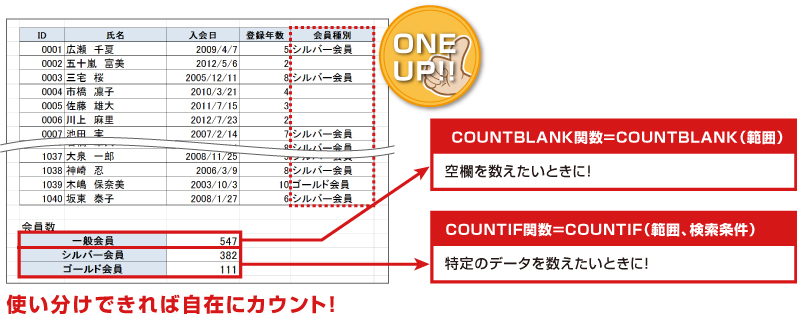 COUNT系関数